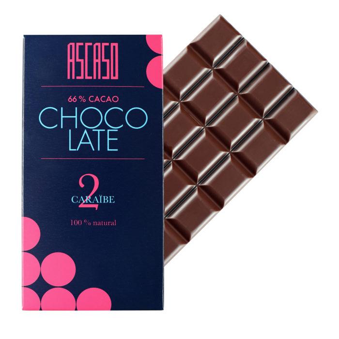 Piruletas de chocolate para las meriendas más divertidas